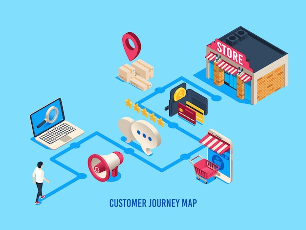 Изометрические карта путешествия клиента. клиенты обрабатывают, покупают поездки и цифровые покупки. бизнес-оценка продаж пользователя