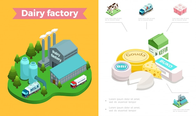 Isometric dairy industry composition with milk factory cow truck yogurt kefir and different sorts of cheese