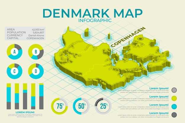 Isometric denmark map infographic