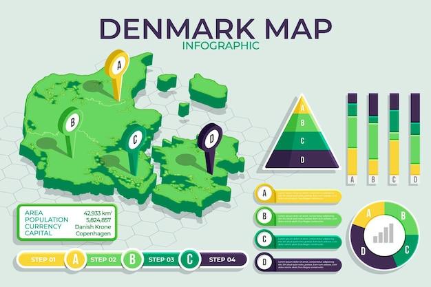 아이소 메트릭 덴마크지도 infographic