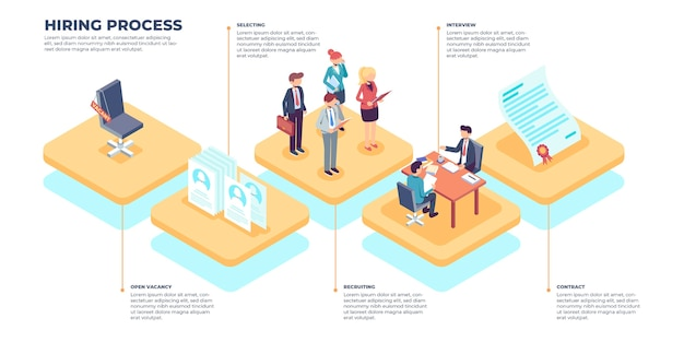 Isometric design of hiring process