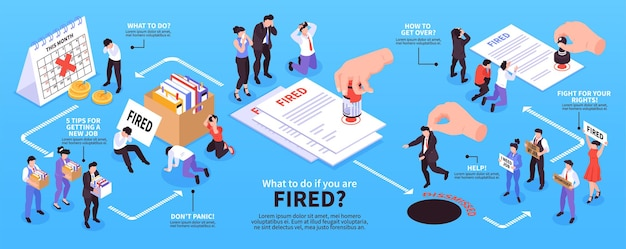 Isometric dismissal infographics with editable text captions arrows and human characters of retired workers with paperwork