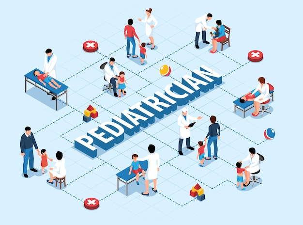 Isometric doctor  pediatrician medicine  flowchart with isolated characters of specialists and physician visitors with dashed lines  illustration,