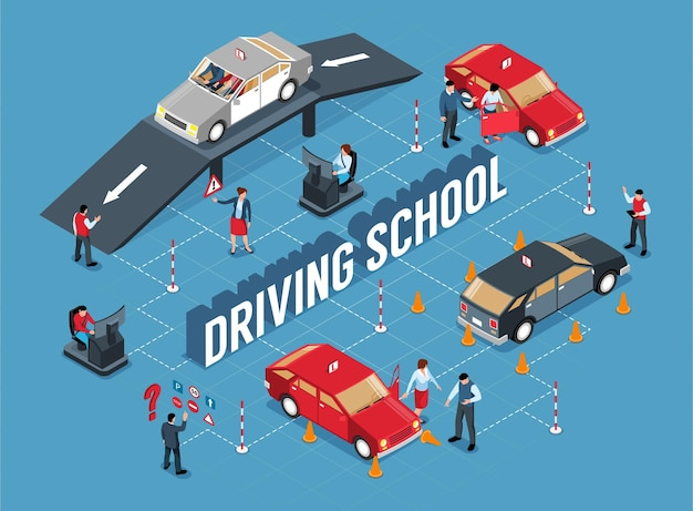 Isometric driving school flowchart with isolated  of barriers traffic cones cars and people with text  illustration