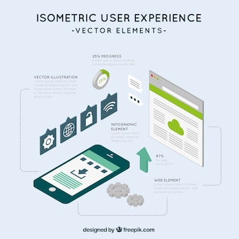 Isometric elements of user experience