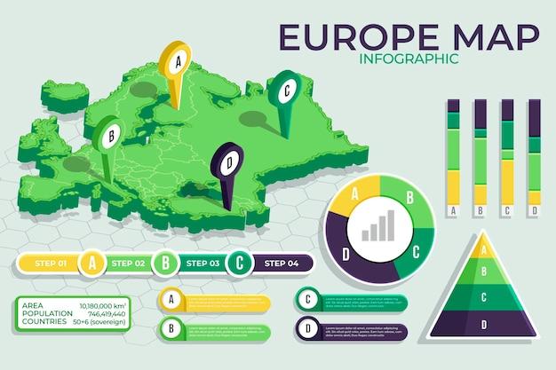 等尺性ヨーロッパ地図インフォグラフィック
