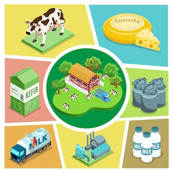Isometric farming elements composition with house apple trees cows dairy factory truck kefir cheese bottles and barrels of milk