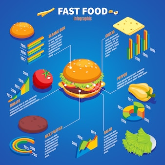 Isometric fast food infographic template with bun cheese pepper tomato meat salad ingredients