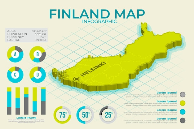 Isometric finland map infographic