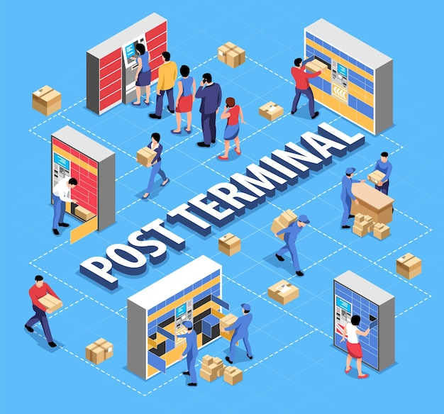 Isometric flowchart illustrated modern method of goods delivery to post terminal