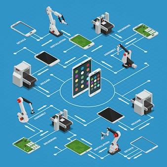세부 사항 설치 납땜 어셈블리 요소 벡터 일러스트와 함께 전자 공장에서 제품 출시의 아이소 메트릭 순서도