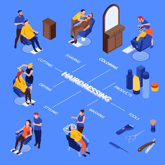 Isometric flowchart with barbershop interior objects tools stylists and clients on blue background 3d  illustration