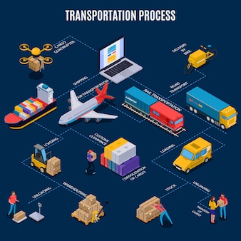 Isometric flowchart with different means of delivery transport and transportation process on blue