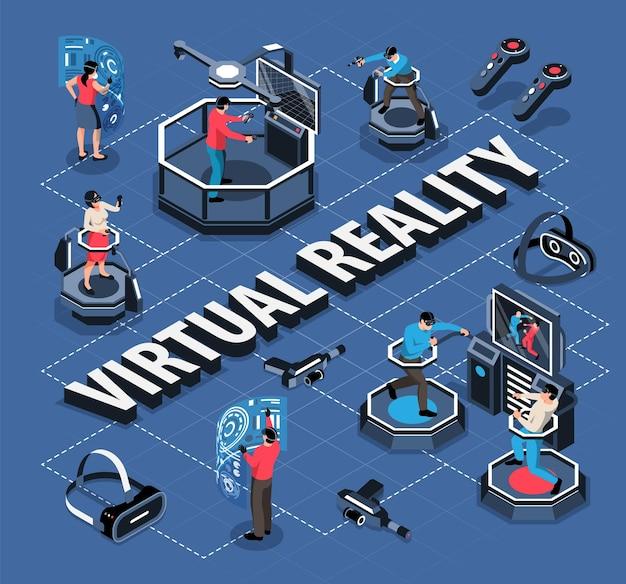 가상 현실 안경 3d 일러스트에서 사람들과 아이소 메트릭 순서도