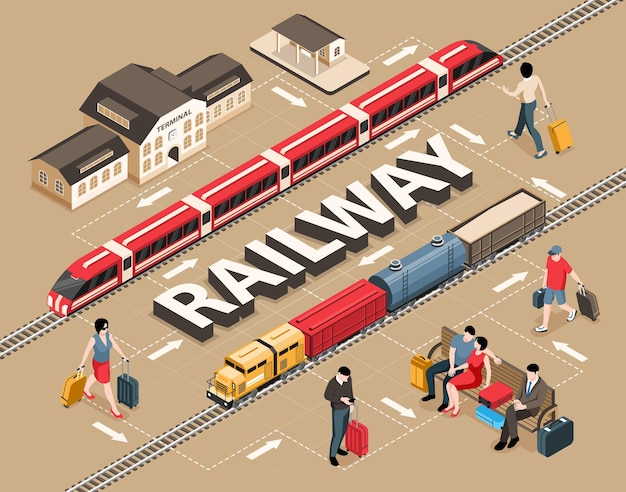 Isometric flowchart with railway station trains and passengers