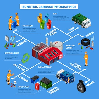 Isometric garbage infographics