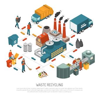 Isometric garbage recycling concept