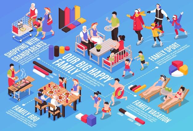 Горизонтальная композиция семьи изометрического поколения с текстовыми элементами блок-схемы и персонажами членов семьи