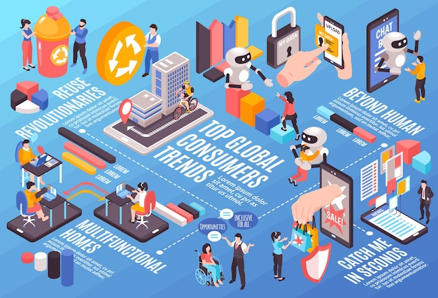 Isometric global consumer trends horizontal concept with reuse revolutionaries multifunctional homes beyond human catch me in seconds headlines illustration