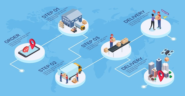 Isometric global logistics supply chain distribution transportation shipping warehouse infographic