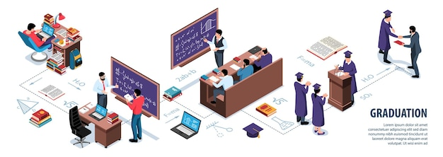 Изометрическая выпускная инфографика с блок-схемой лектора и студентов, символы математических форм, книги и редактируемый текст, векторная иллюстрация