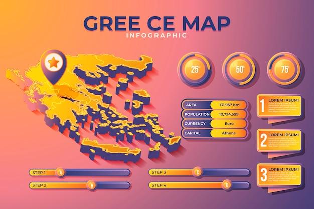 等尺性ギリシャ地図インフォグラフィック