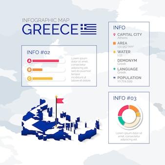 Mappa isometrica della grecia infografica