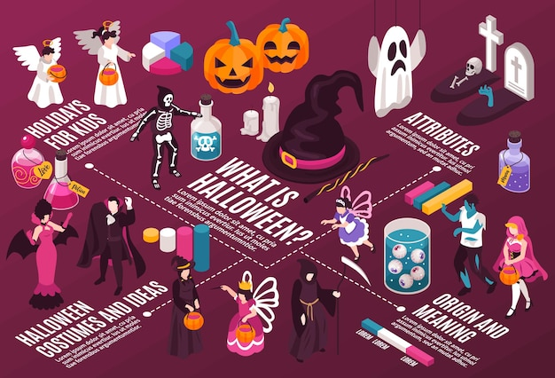 Isometric halloween party horizontal composition with funky characters and accessories combined in flowchart with text captions illustration