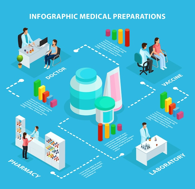 Концепция изометрические здравоохранения инфографики