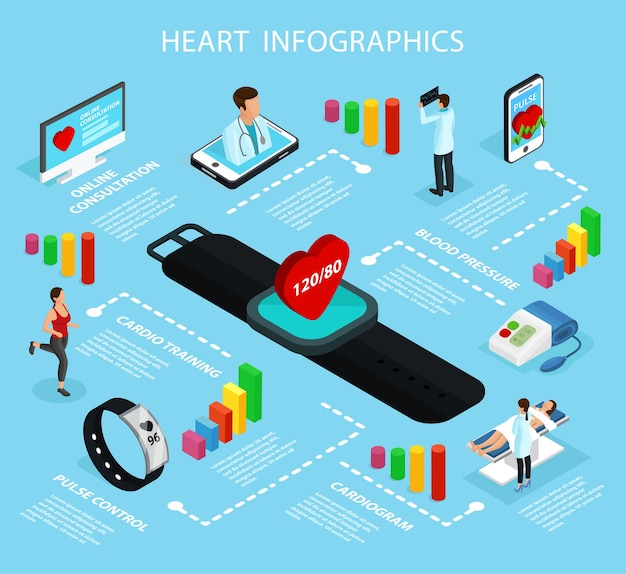 Isometric heart care infographic template