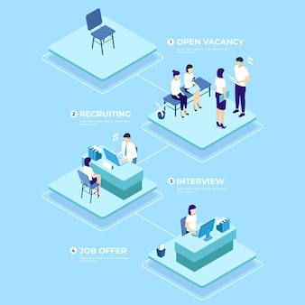 Isometric hiring process illustrated