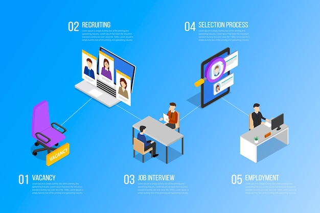 Isometric hiring process with steps