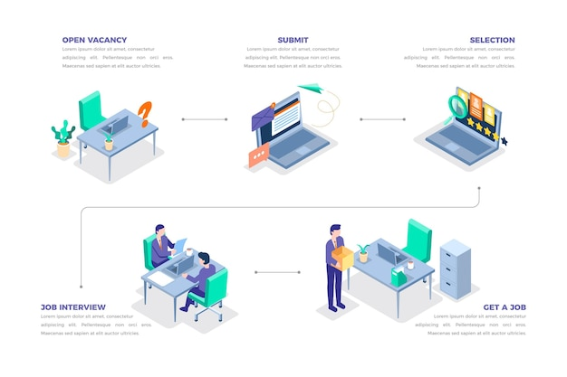 Isometric hiring process