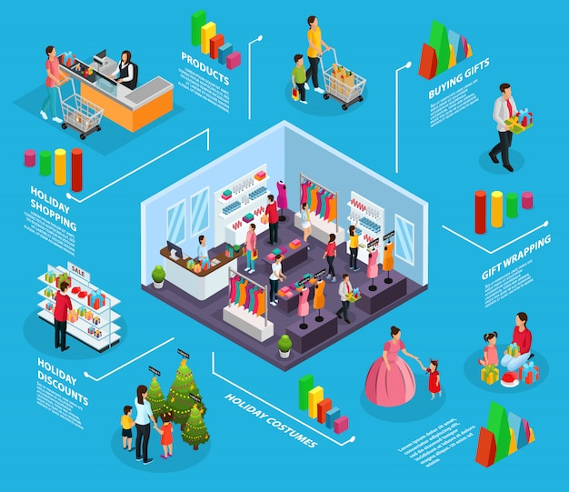 Isometric holiday shopping infographic concept with people buying christmas gifts trees costumes food products isolated