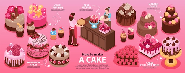 케이크를 만드는 방법에 대한 아이소 메트릭 수제 케이크 인포 그래픽