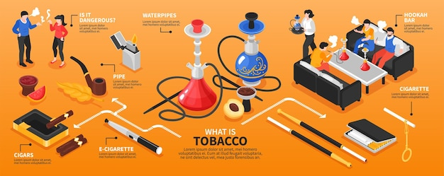 Isometric hookah tobacco store infographics with cigarette products accessories and people with text captions