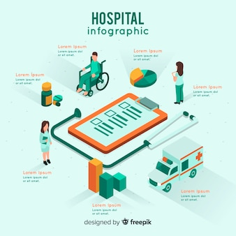 Isometric hospital infographic