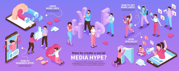 Isometric hype social media infographic set with i need more likes how to generate hype how to get more likes descriptions illustration