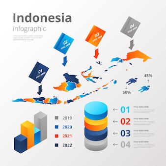 Isometric indonesia map infographics template