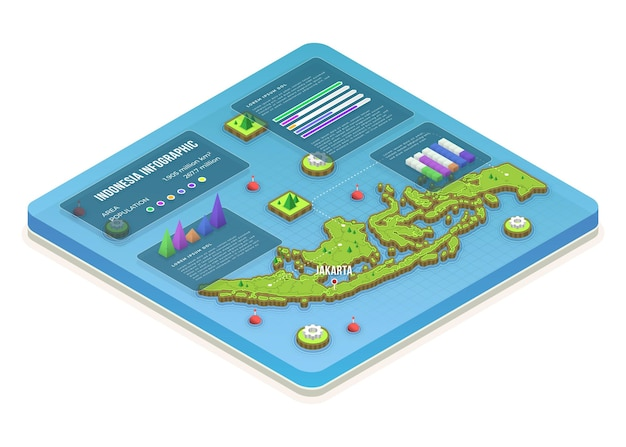 Isometric indonesia map infographics