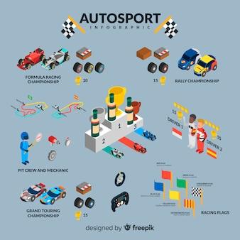 Изометрический инфографический автоспорт