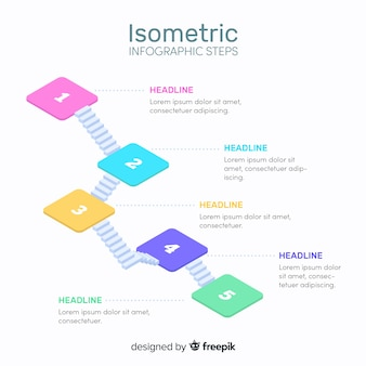 Isometric infographic steps template