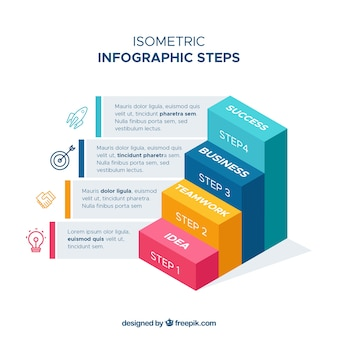 Isometric infographic steps