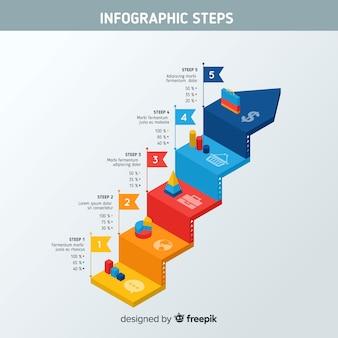 Изометрические инфографики шаги