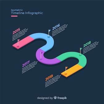 Isometric infographic timeline