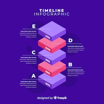 Isometric infographic with timeline background