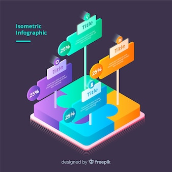 Isometric infographic