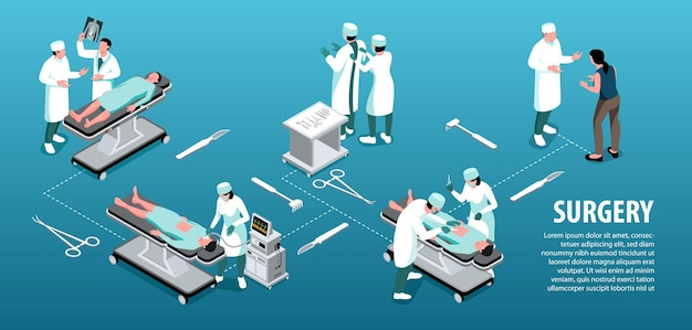 Isometric infographics with surgeons patients and surgical tools