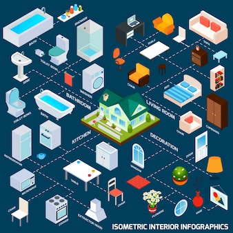 Isometric Interior Infographics