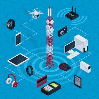 Концепция изометрические интернет-технологии